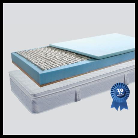 Billerbeck MONACO tasakrugós luxus kategóriájú matrac