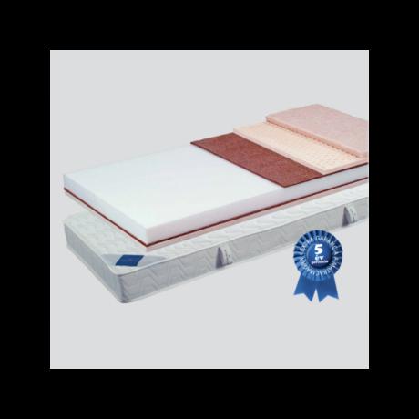 Billerbeck RIVIERA NOVA szendvics szerkezetű matrac